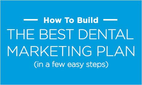 How to Create a Dental Marketing Plan