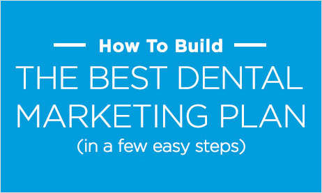 How to Create a Dental Marketing Plan