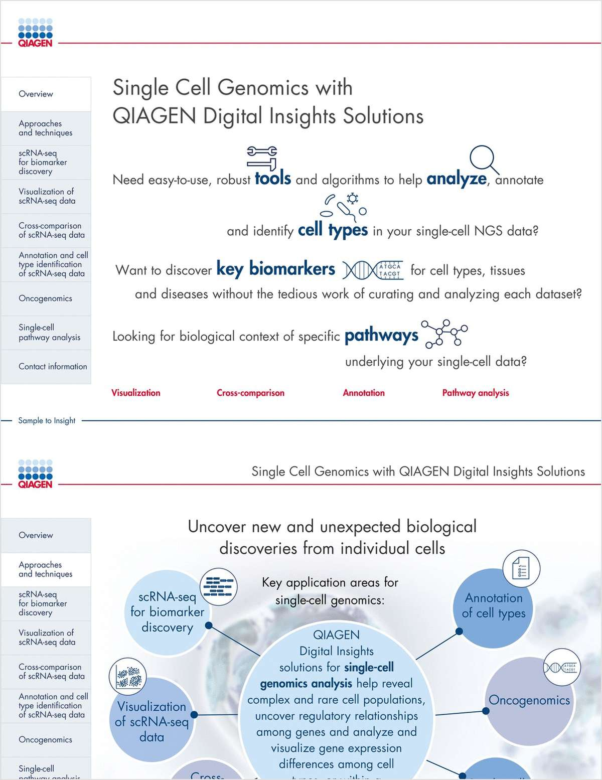 Single-Cell Genomics with Qiagen Digital Insights Solutions