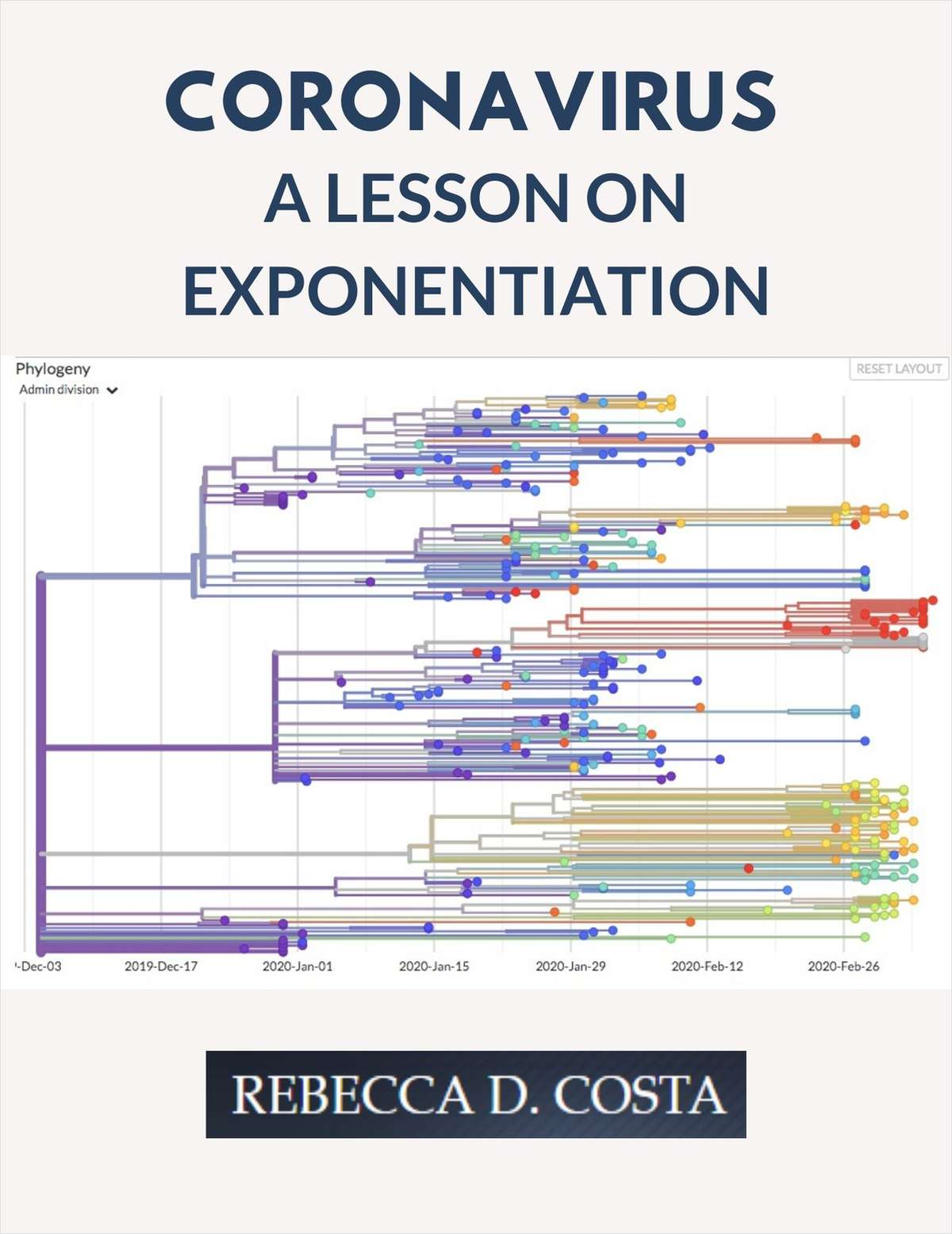 Coronavirus: A Lesson on Exponentiation