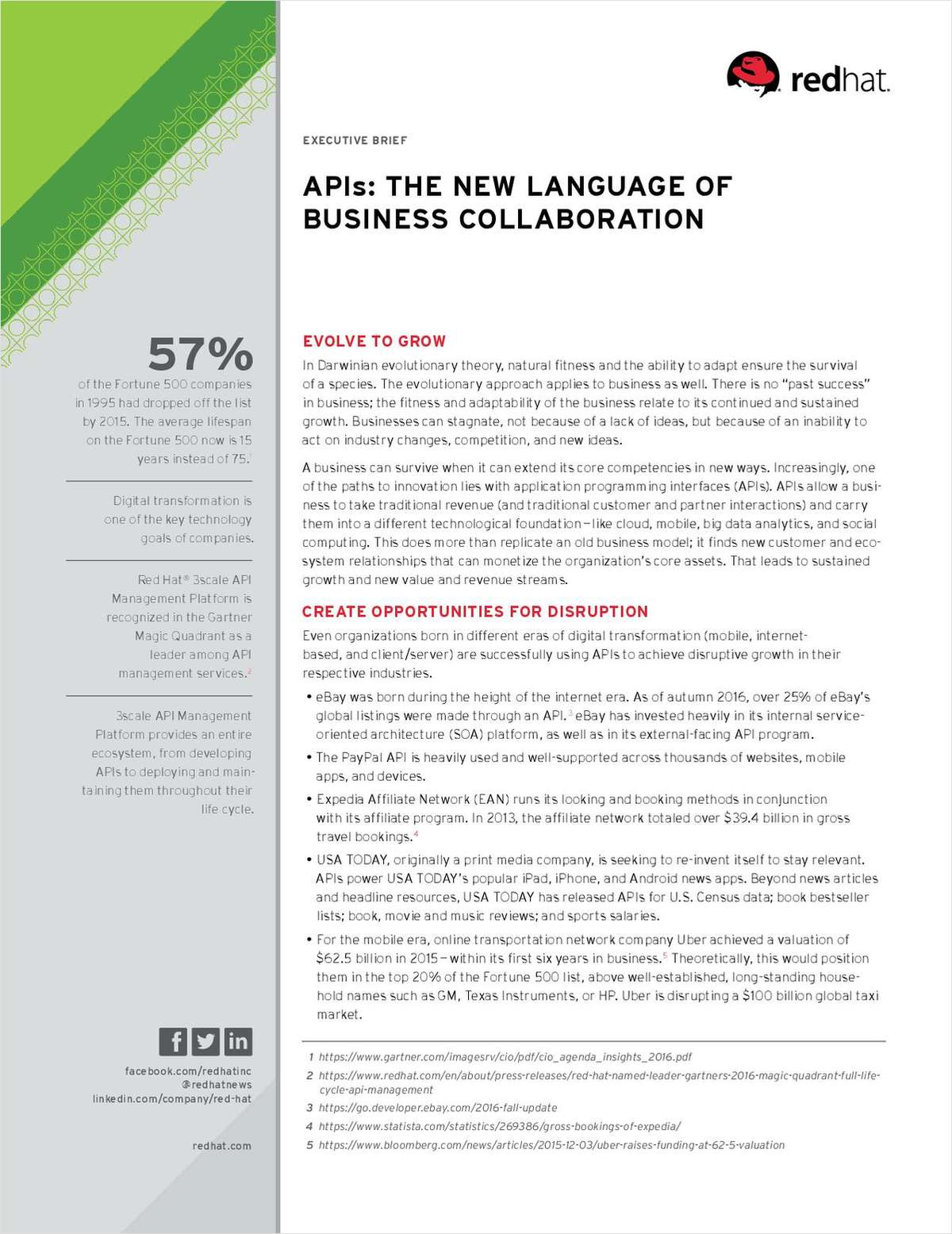 APIs: The new language of business collaboration