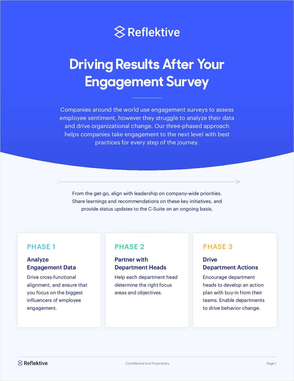 Driving Results After Your Engagement Survey