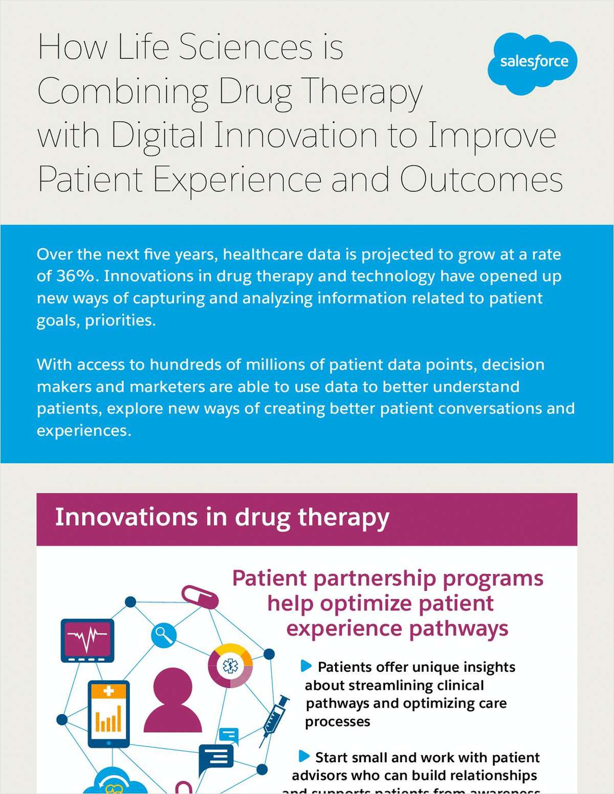 How Life Sciences is Combining Drug Therapy with Digital Innovation to Improve Patient Experience and Outcomes