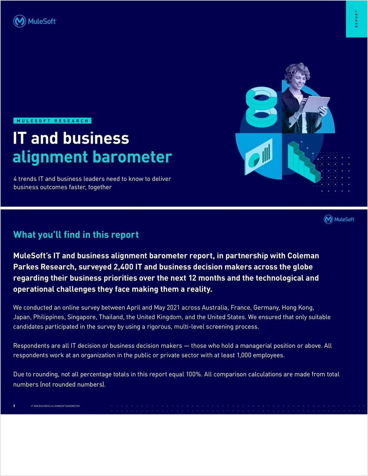 IT and Business Alignment Barometer