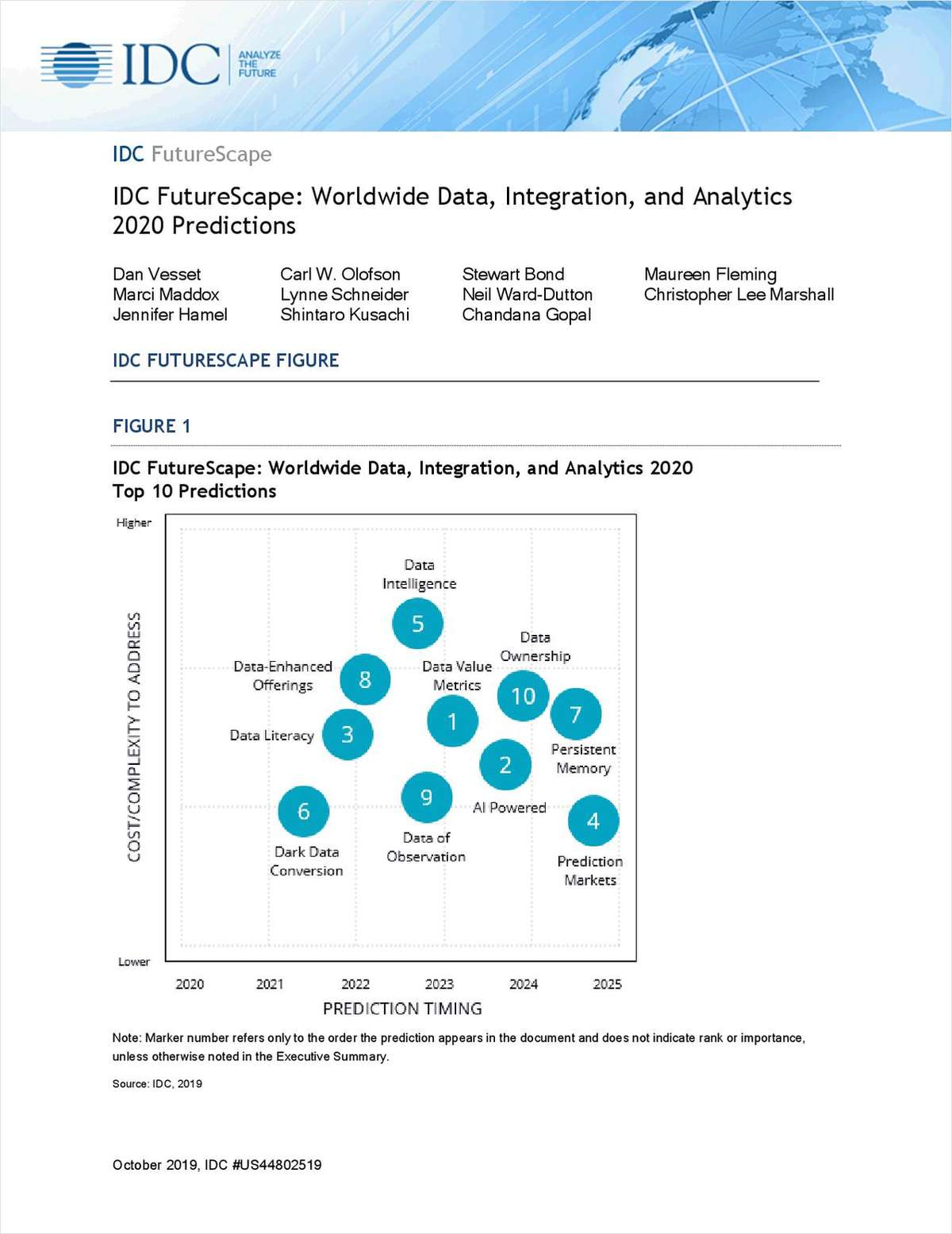 IDC FutureScape: Worldwide Data, Integration, and Analytics 2020 Predictions