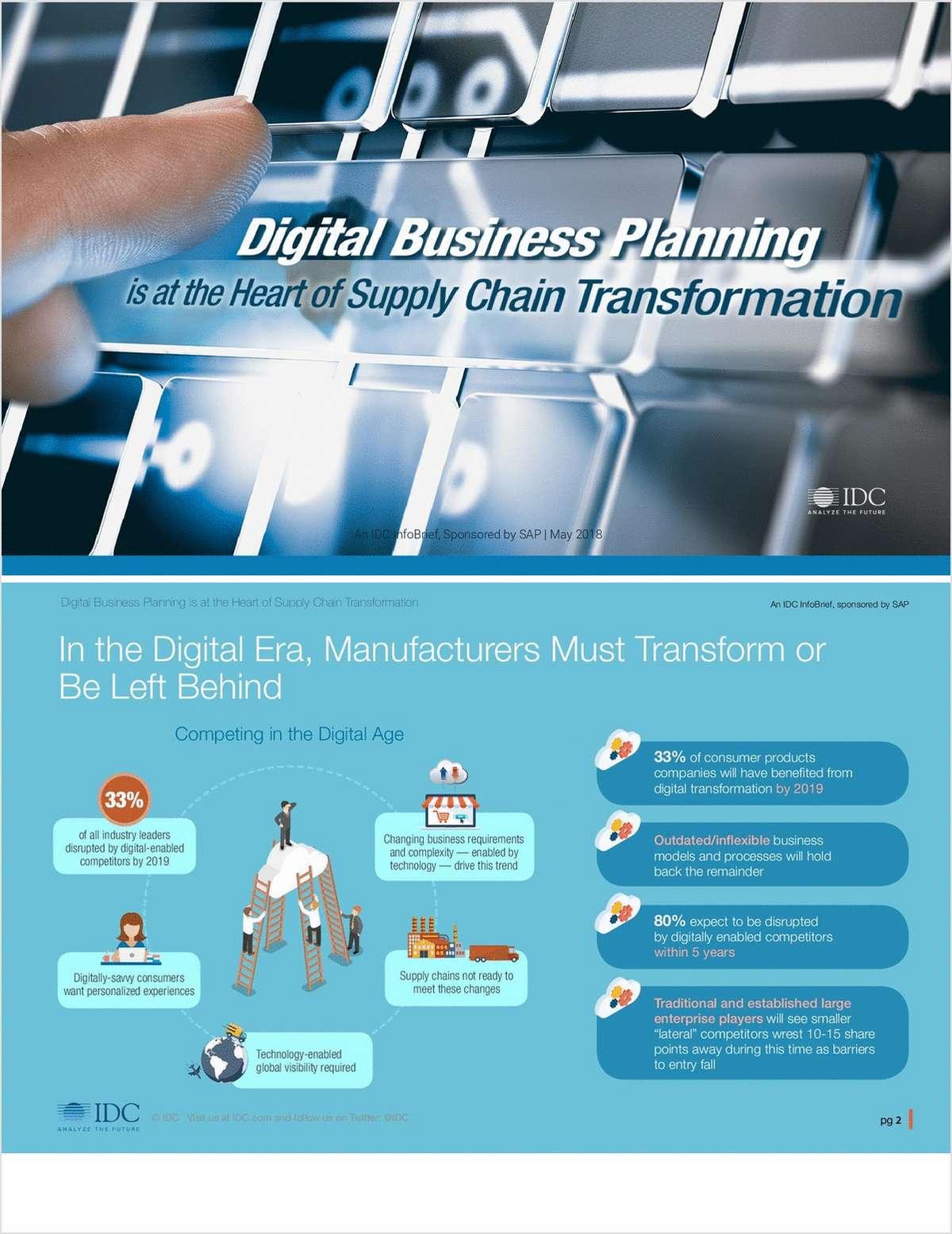 Digital Business Planning