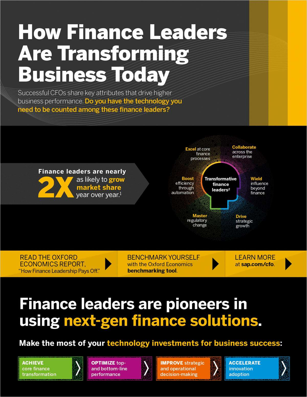 How Finance Leaders Are Transforming Business Today