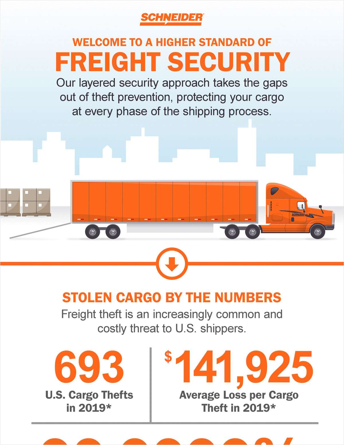 Tomorrow's Freight Security Here Today