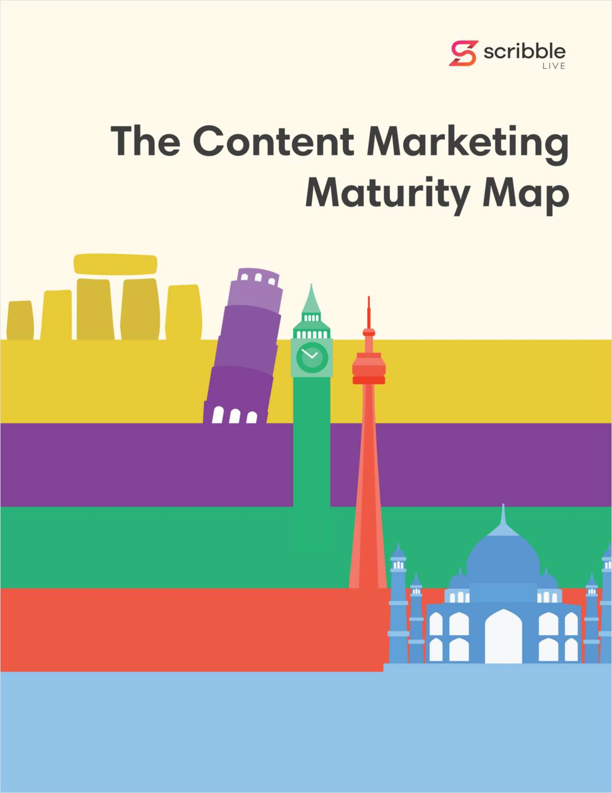 The Content Marketing Maturity Map