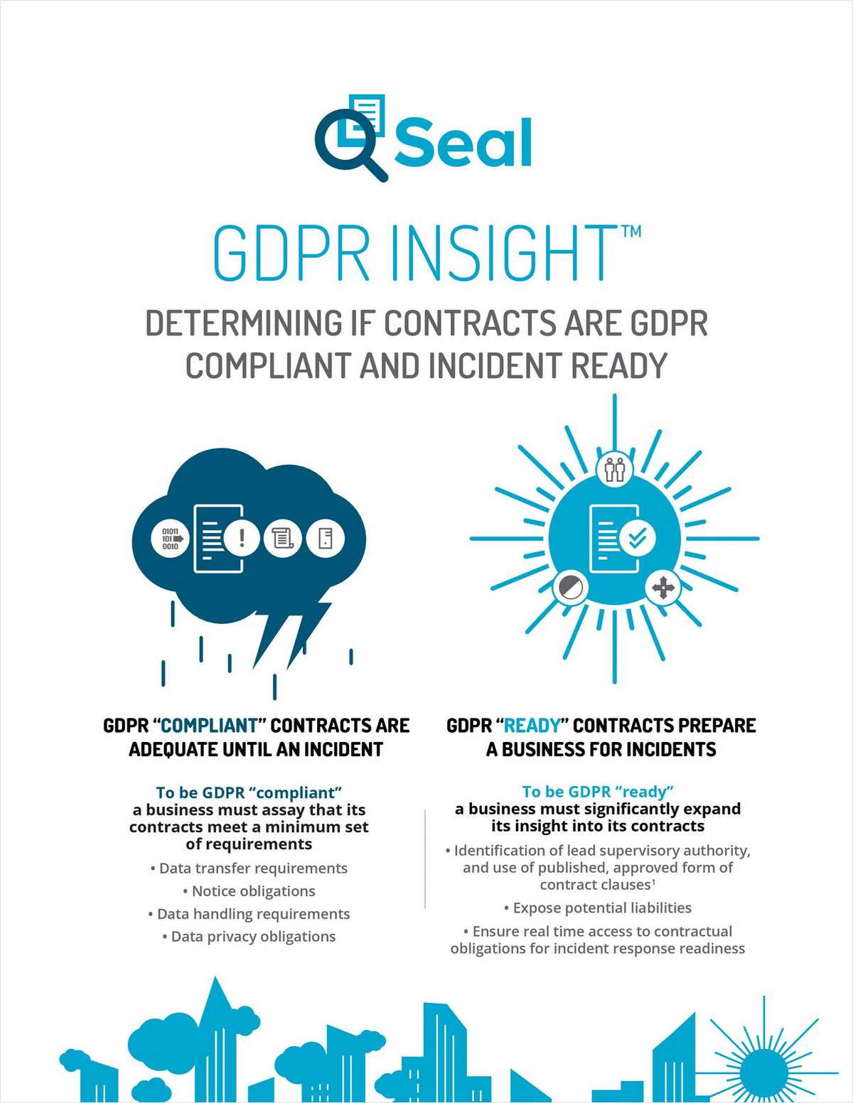 GDPR Insight: Determining if Contracts are GDPR Compliant and Incident Ready