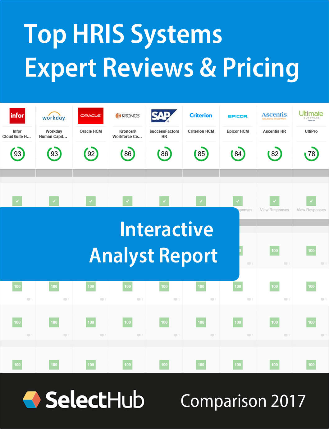 Top HRIS Systems 2017--Expert Reviews and Pricing--Free Report