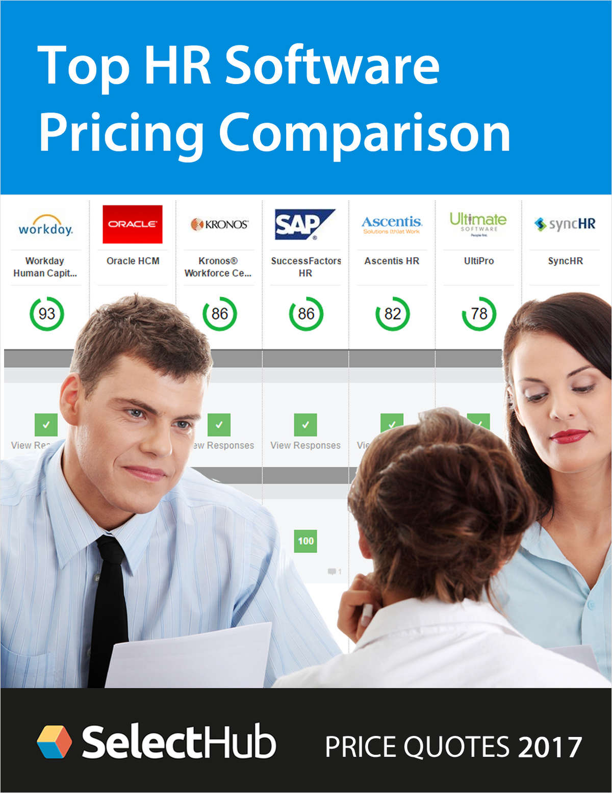 Top Human Resources Software 2017--Get Free Pricing & Expert Recommendations