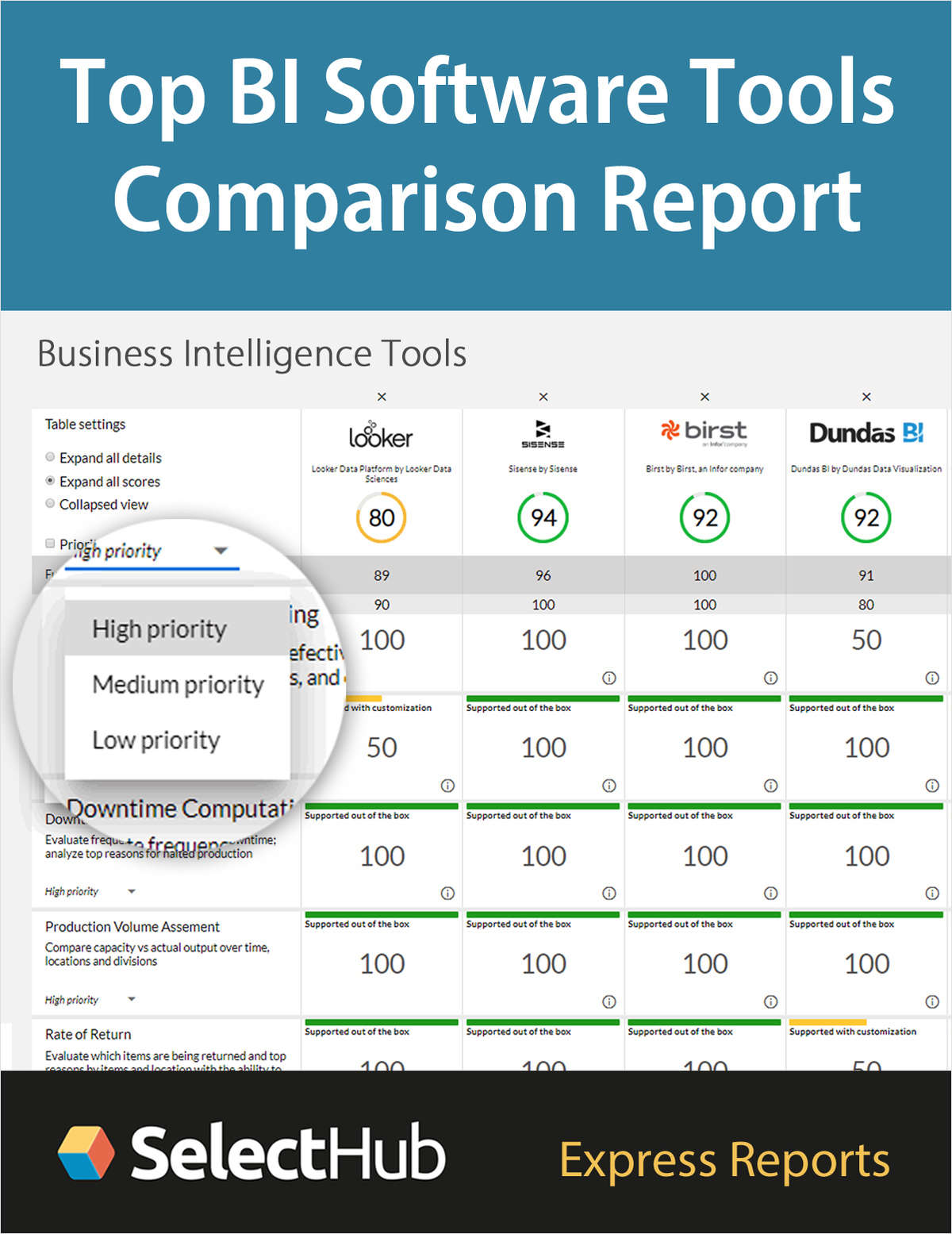 Top BI Software Tools Comparison--Interactive Analyst Report
