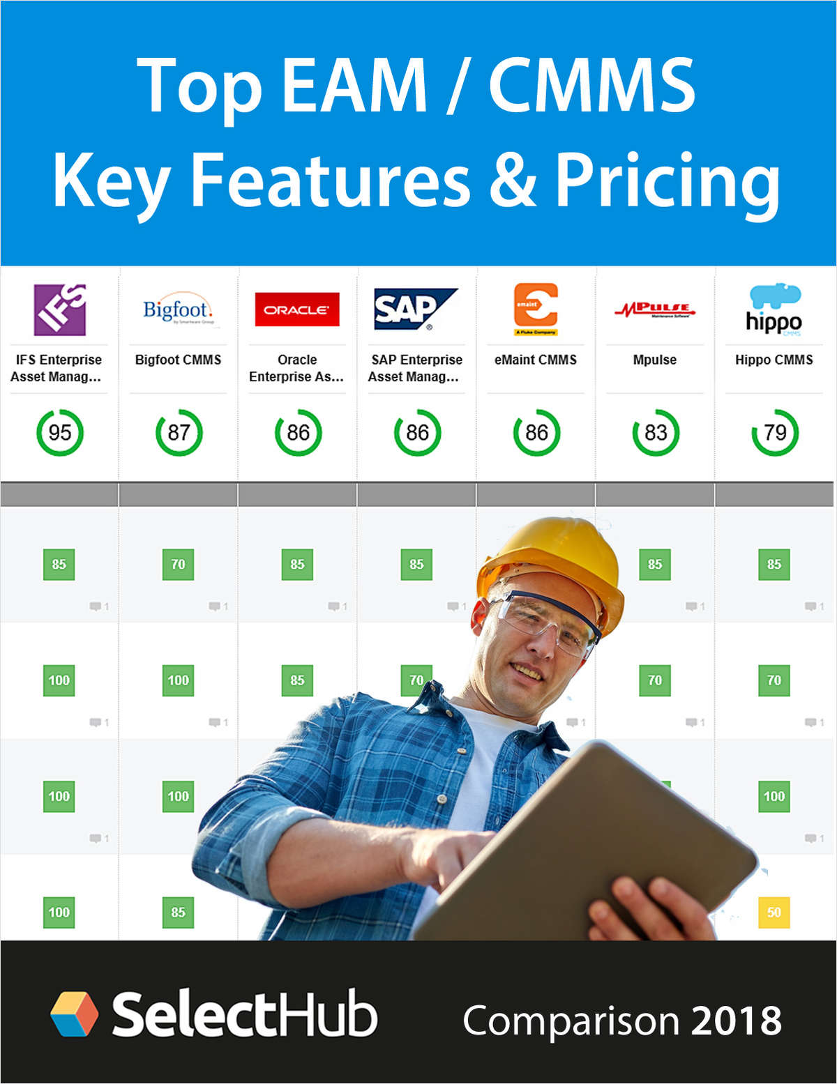 Top CMMS Systems for 2018--Get Expert Ratings, Recommendations and Price Comparisons