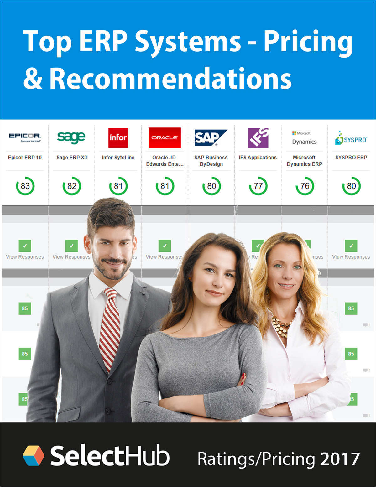 Top ERP Systems for 2017--Get Expert Ratings, Recommendations and Price Comparisons