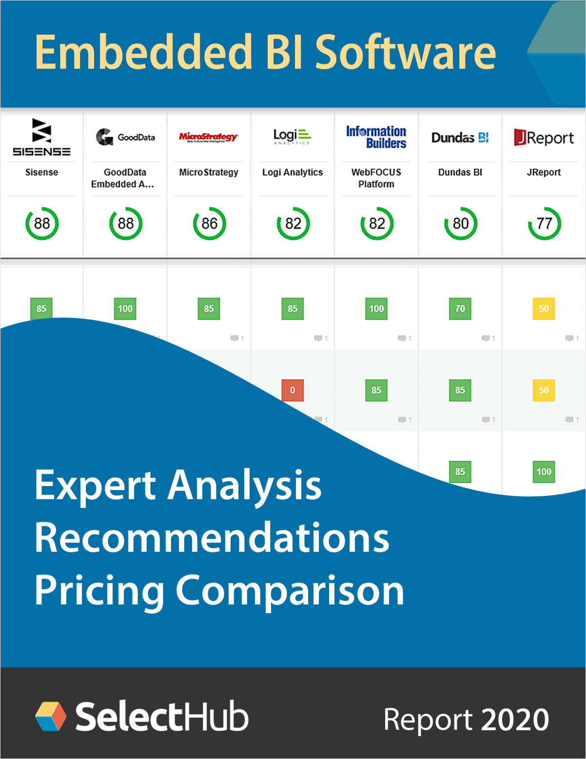 Find the Best Embedded BI Software--Expert Analysis, Reviews & Pricing