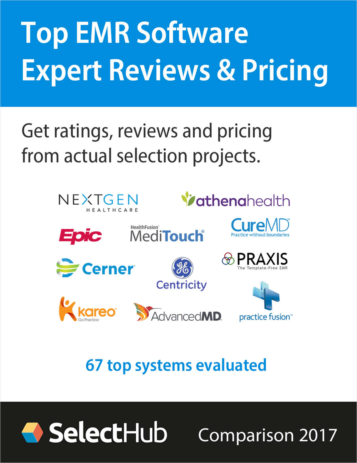 Top Electronic Medical Records (EMR) Software 2017--Expert Reviews and Pricing--Free Report