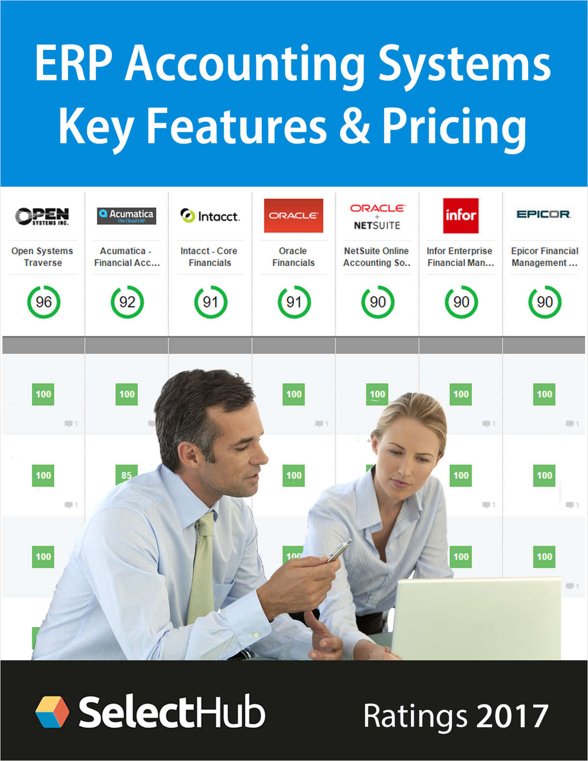 Top ERP Accounting Systems 2017--Get Key Features, Recommendations & Pricing