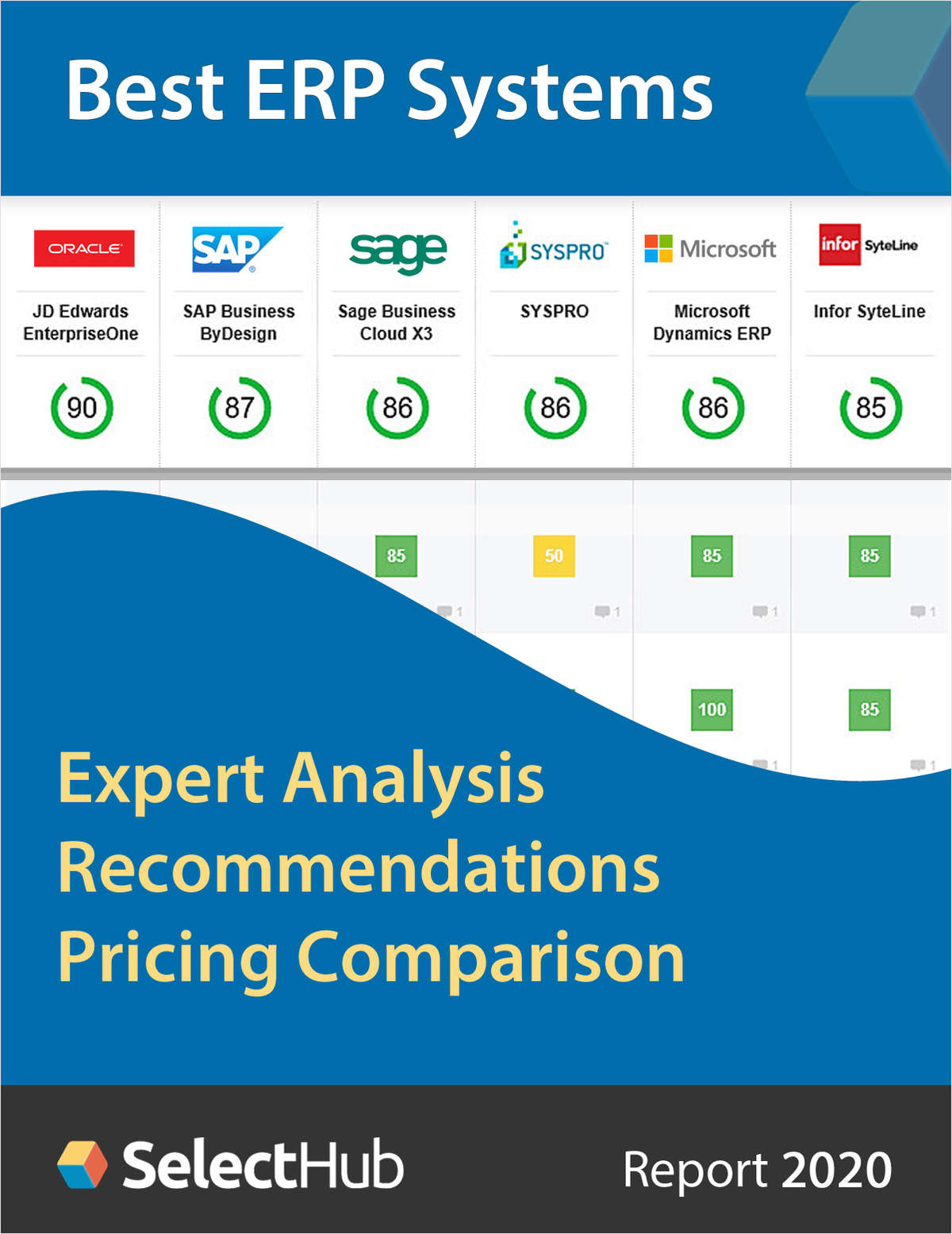 Find the Best ERP Software System--Expert Analysis, Recommendations & Pricing