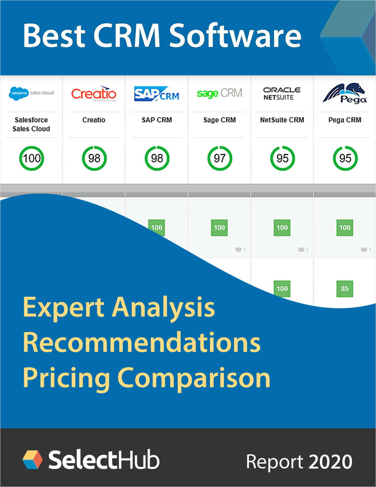 Find the Best CRM Software--Expert Analysis, Recommendations & Pricing