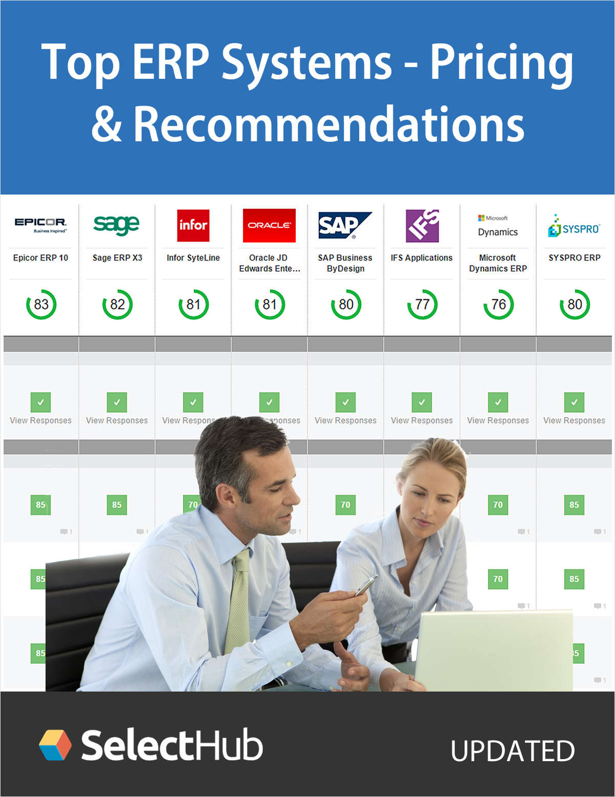 Top ERP Systems 2017--Get Expert Recommendations & Pricing