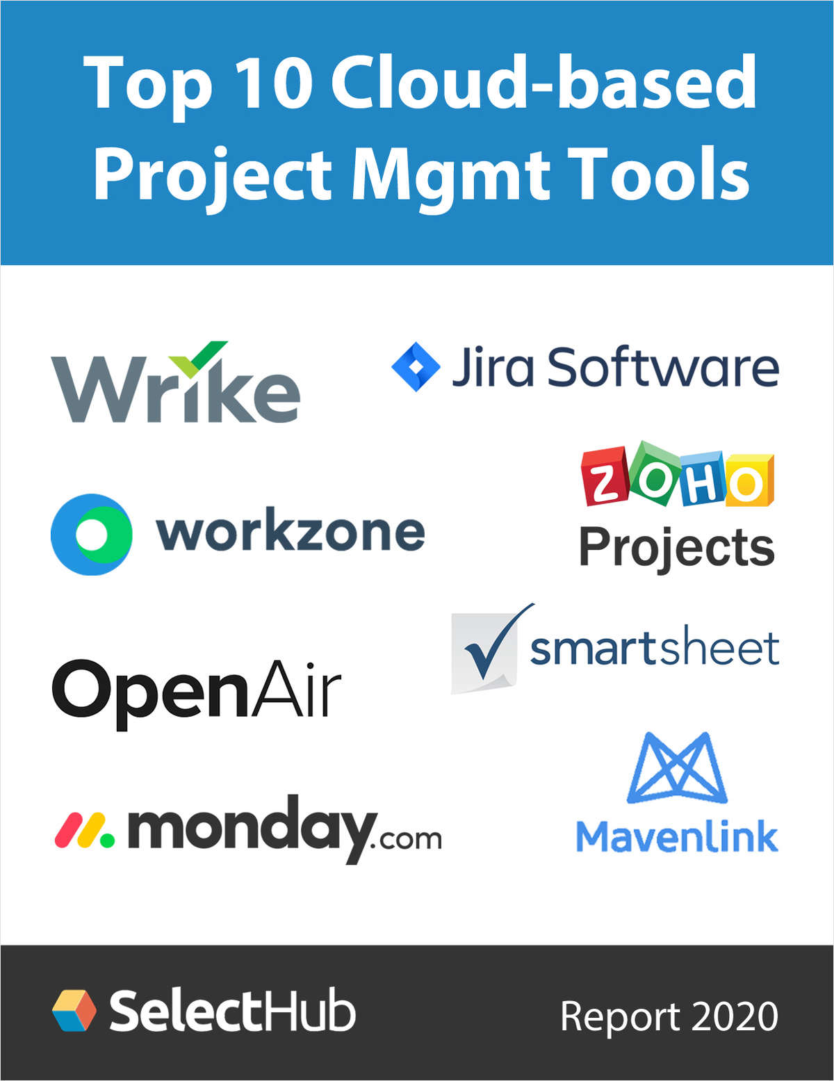 Top 10 Cloud-based Project Management Tools for 2020--Free Analyst Report