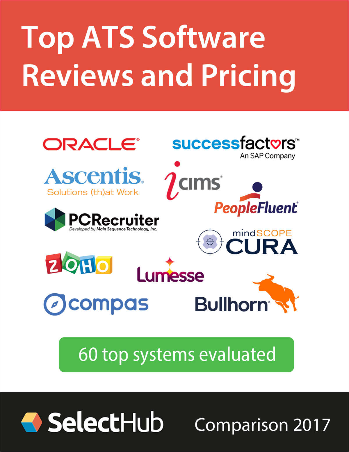 Top Applicant Tracking Software 2017--Expert Reviews and Pricing--Free Report