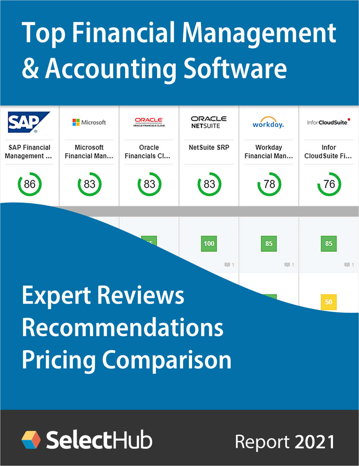 Best Financial Management & Accounting Software--Expert Reviews, Recommendations, Pricing