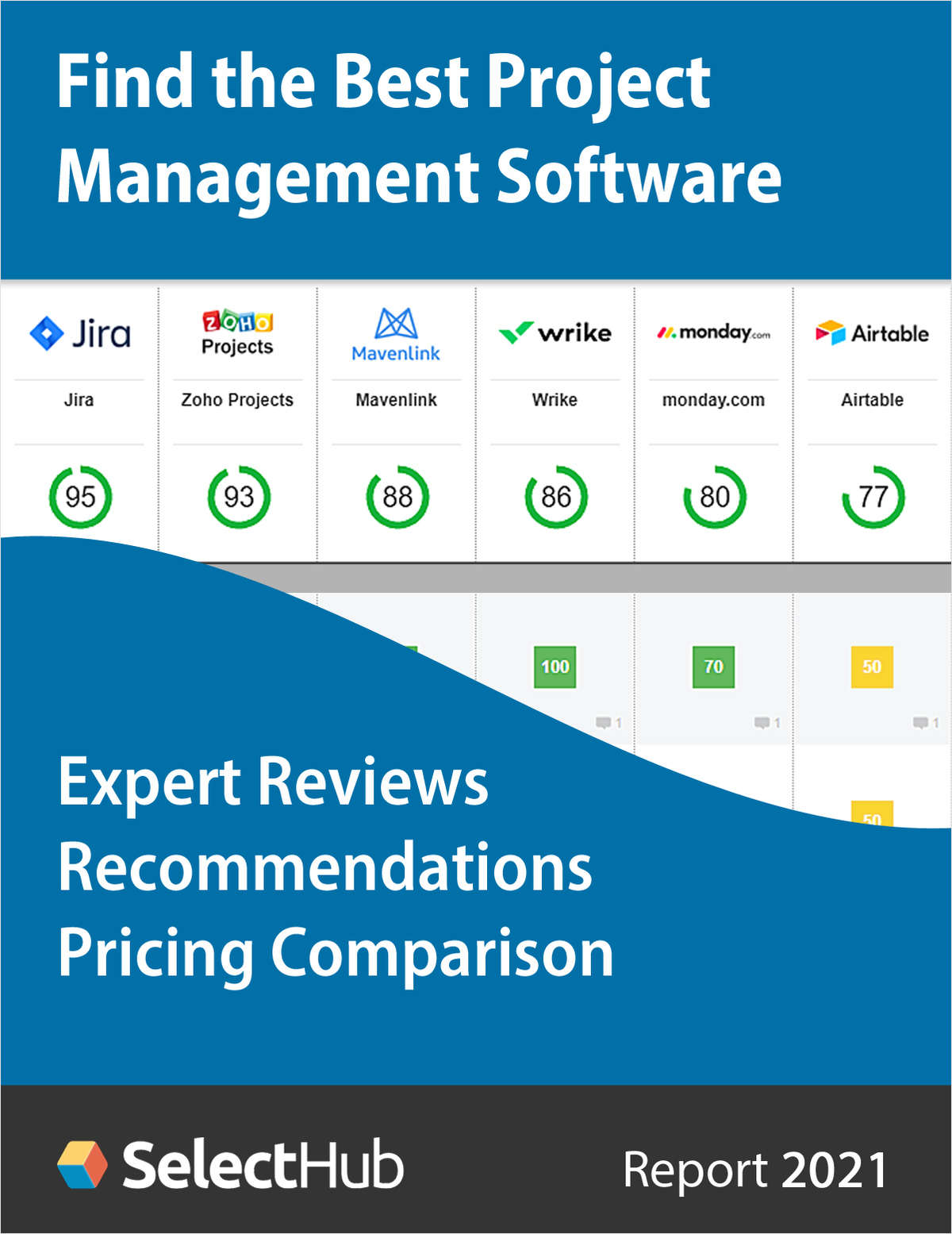 Find the Best Project Management Software--Expert Analysis, Recommendations & Pricing