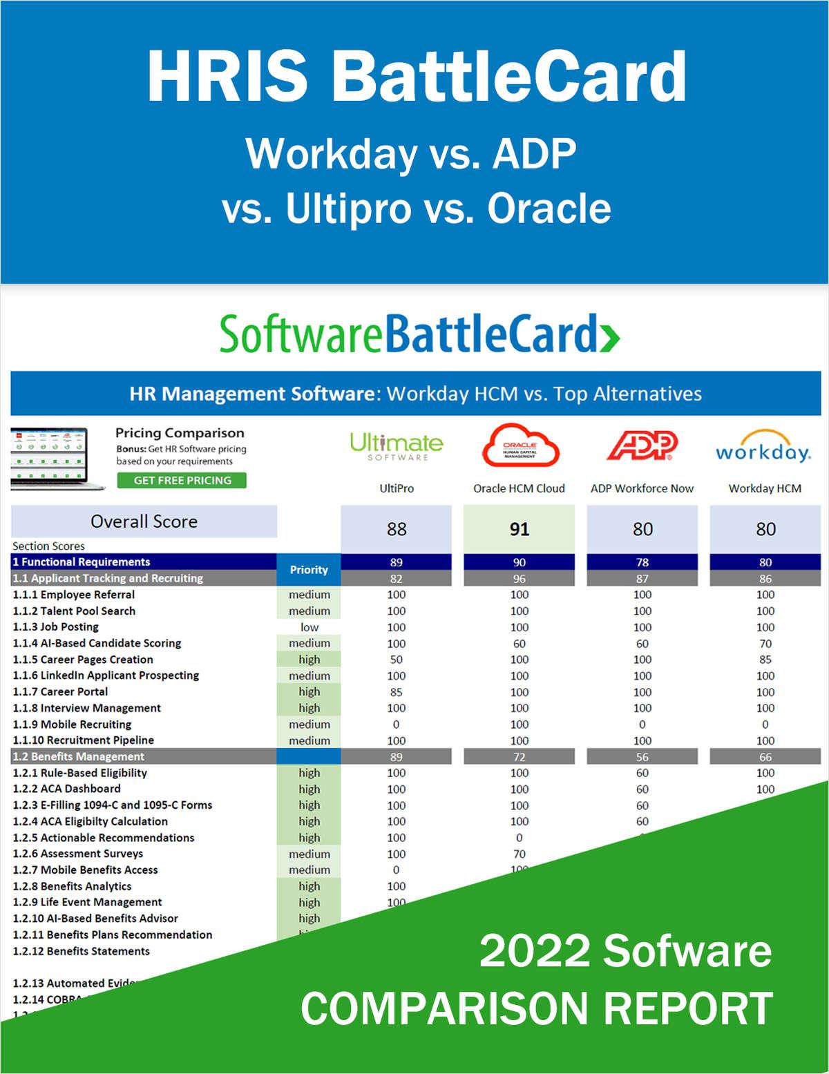 HRIS BattleCard--Workday HCM vs. ADP Workforce Now vs. Ultipro vs. Oracle HCM Cloud