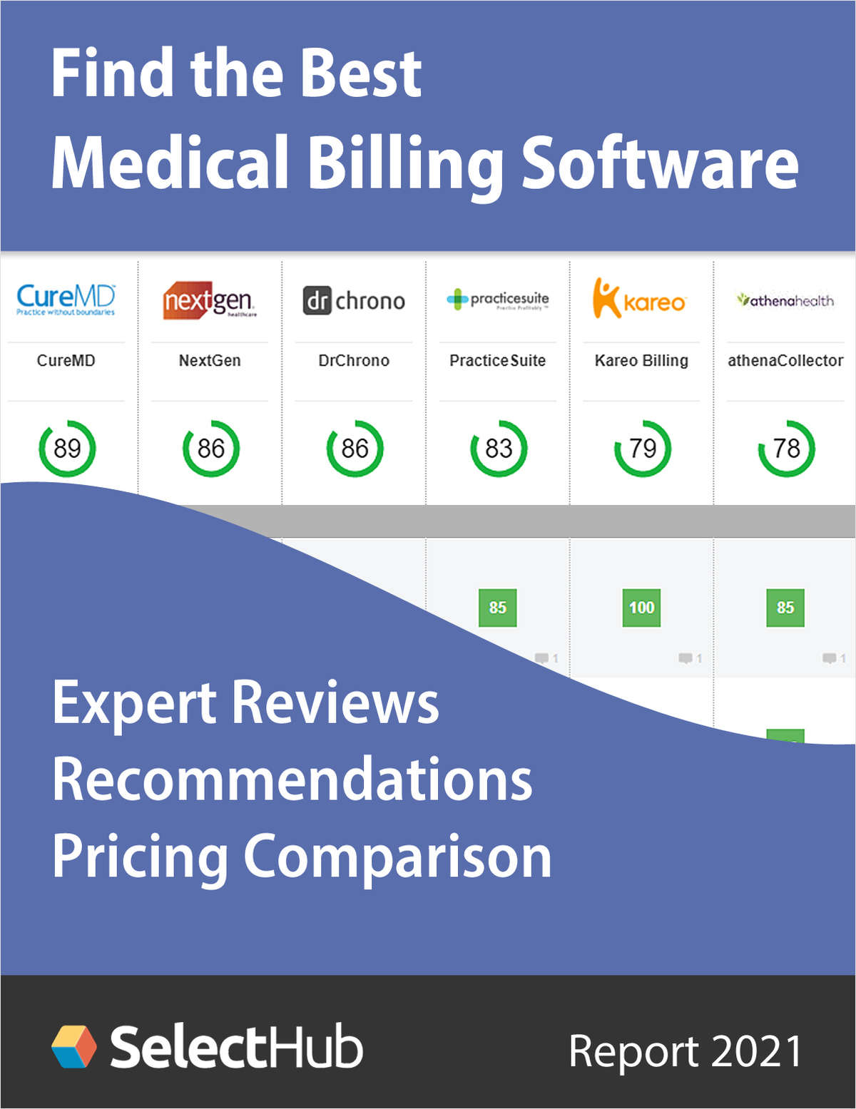 Find the Best Medical Billing Software--Expert Analysis, Recommendations & Pricing