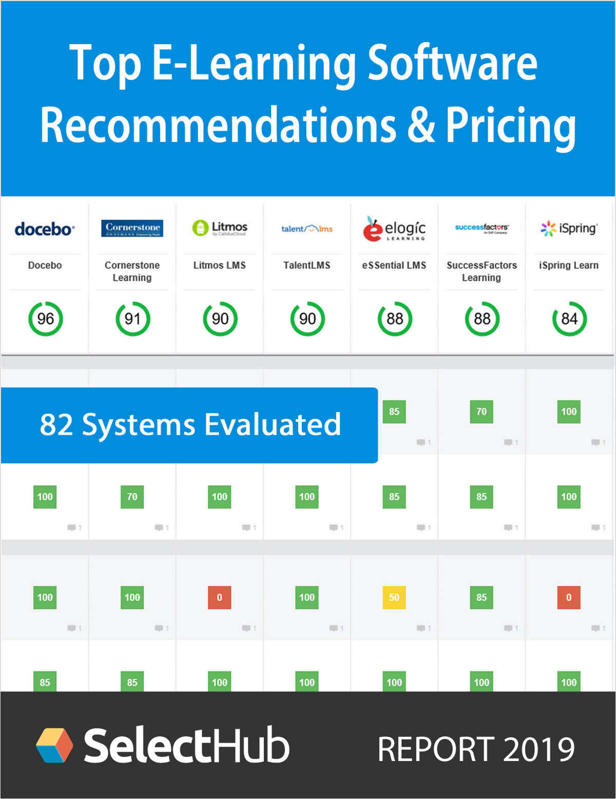 Top E-Learning Software--Get Free Pricing & Expert Recommendations