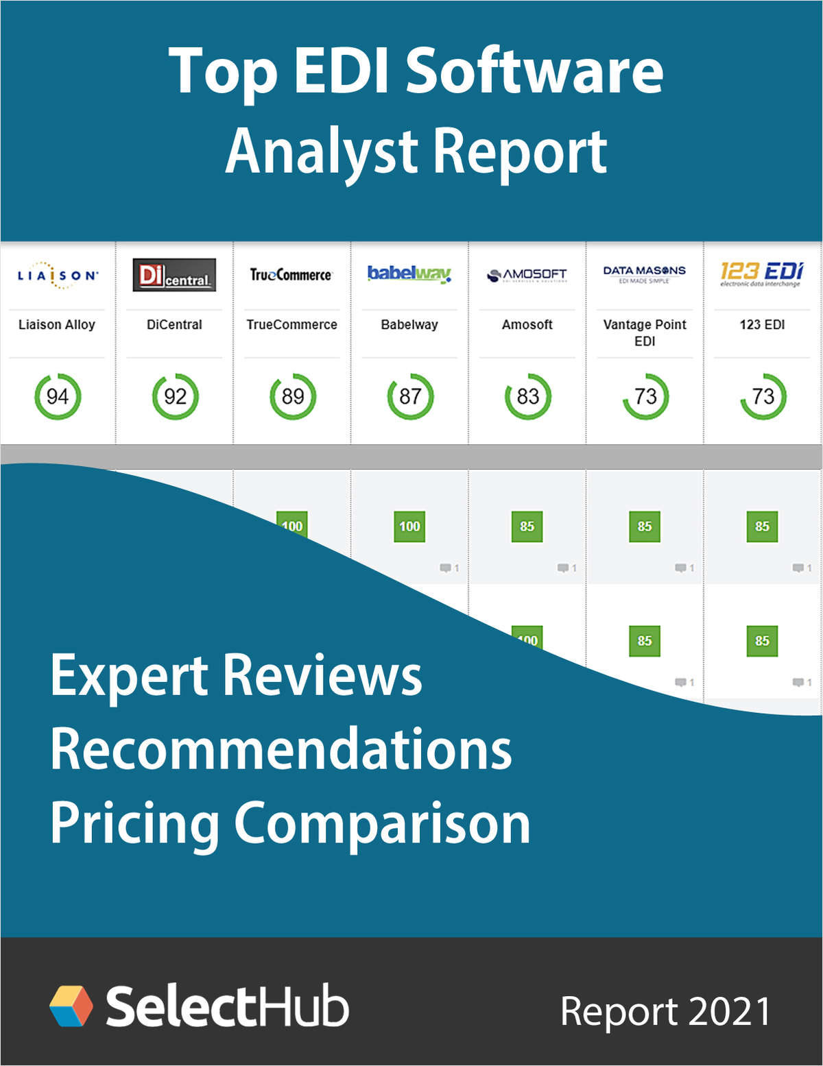 Find the Best EDI Software--Expert Reviews, Recommendations & Pricing