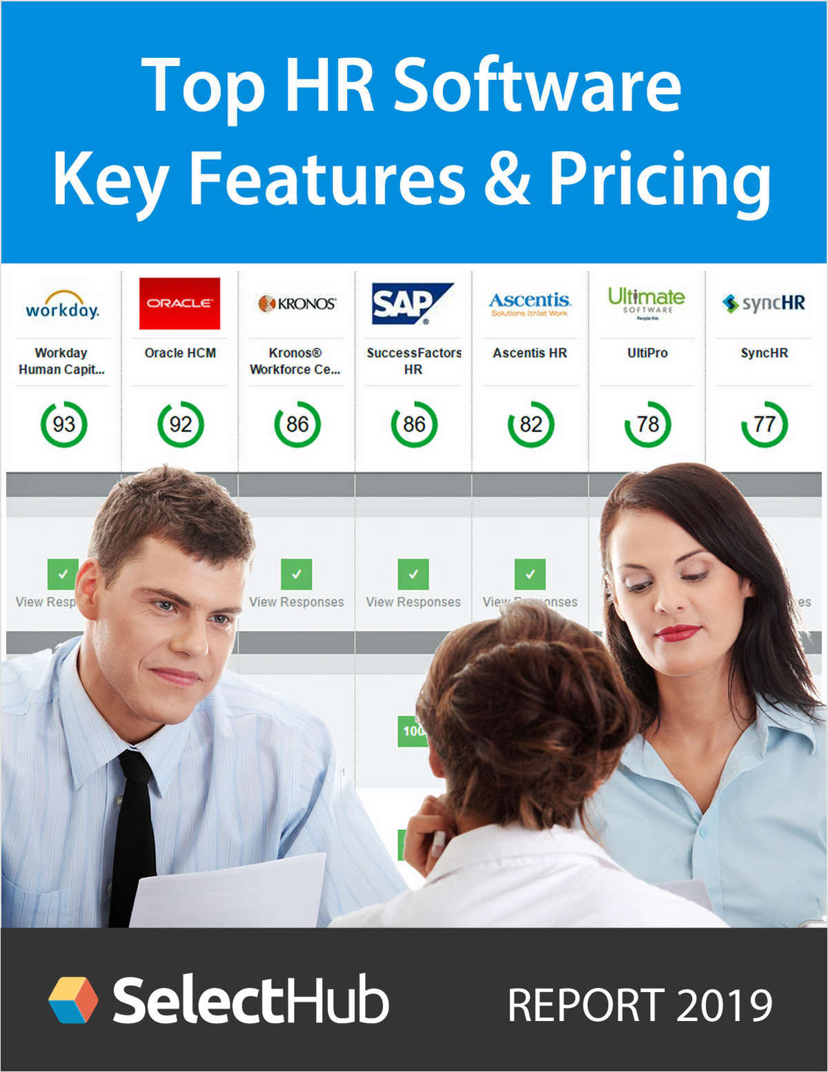 Top Human Resource Software 2019--Get Key Features, Recommendations & Pricing