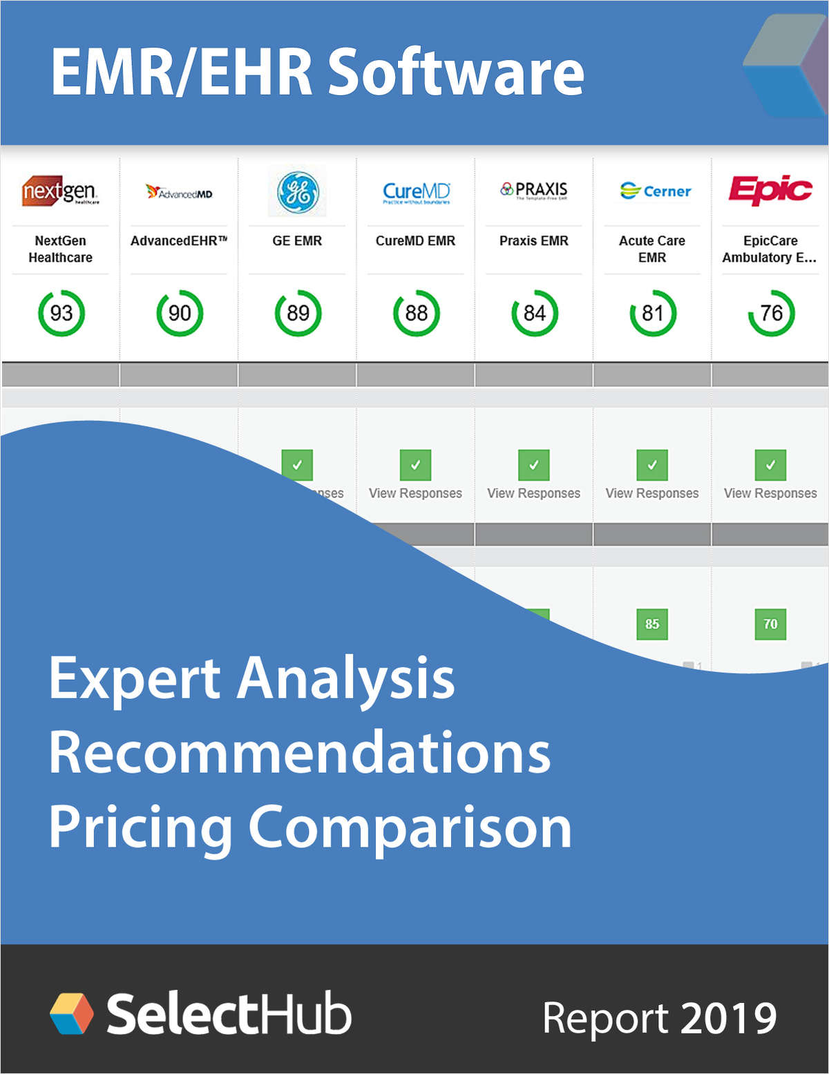 Find the Best EMR/EHR Software System--Expert Analysis, Recommendations & Pricing