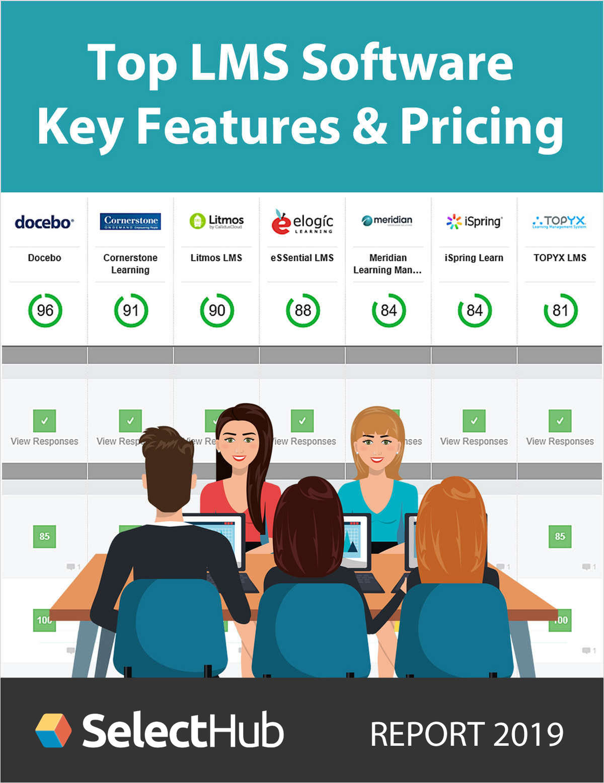 Top Learning Management Software for 2018--Get Key Features, Recommendations & Pricing