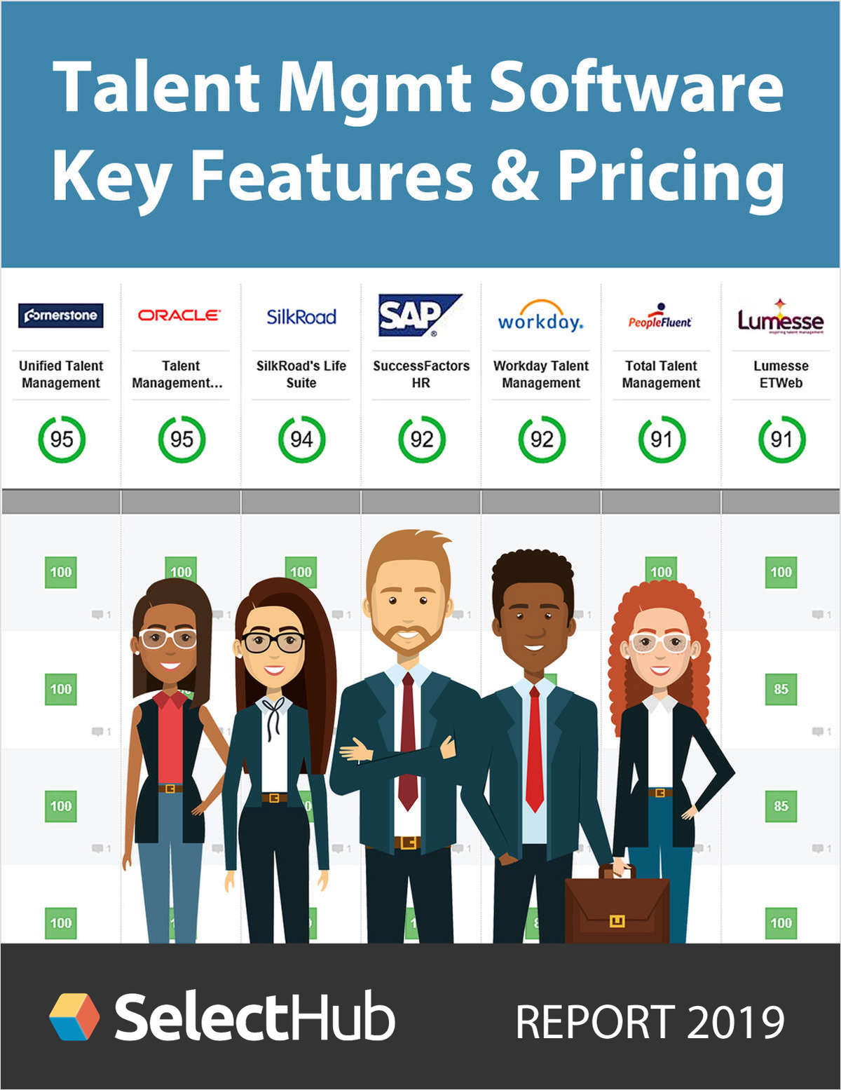 Top Talent Management Software for 2019--Get Key Features, Recommendations & Pricing