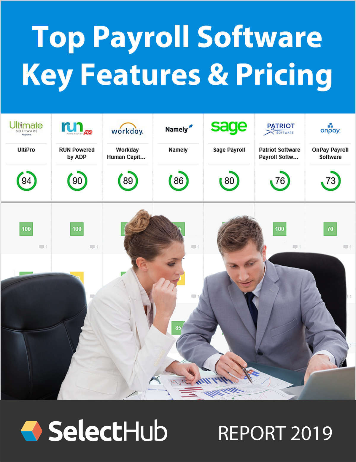 Top Payroll Software for 2019--Get Key Features, Recommendations & Pricing