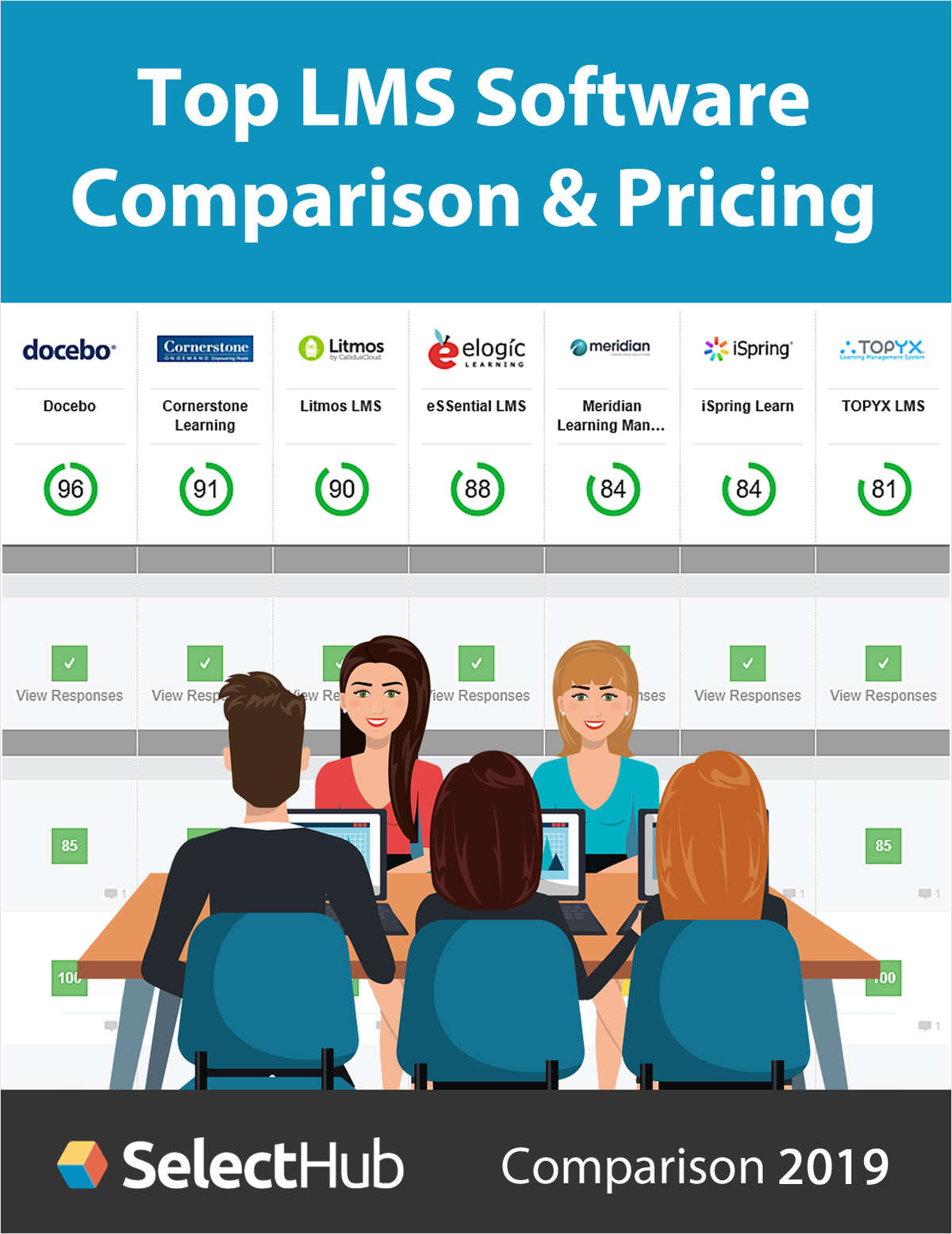 Top Learning Management Software (LMS) for 2019--Comparison & Pricing