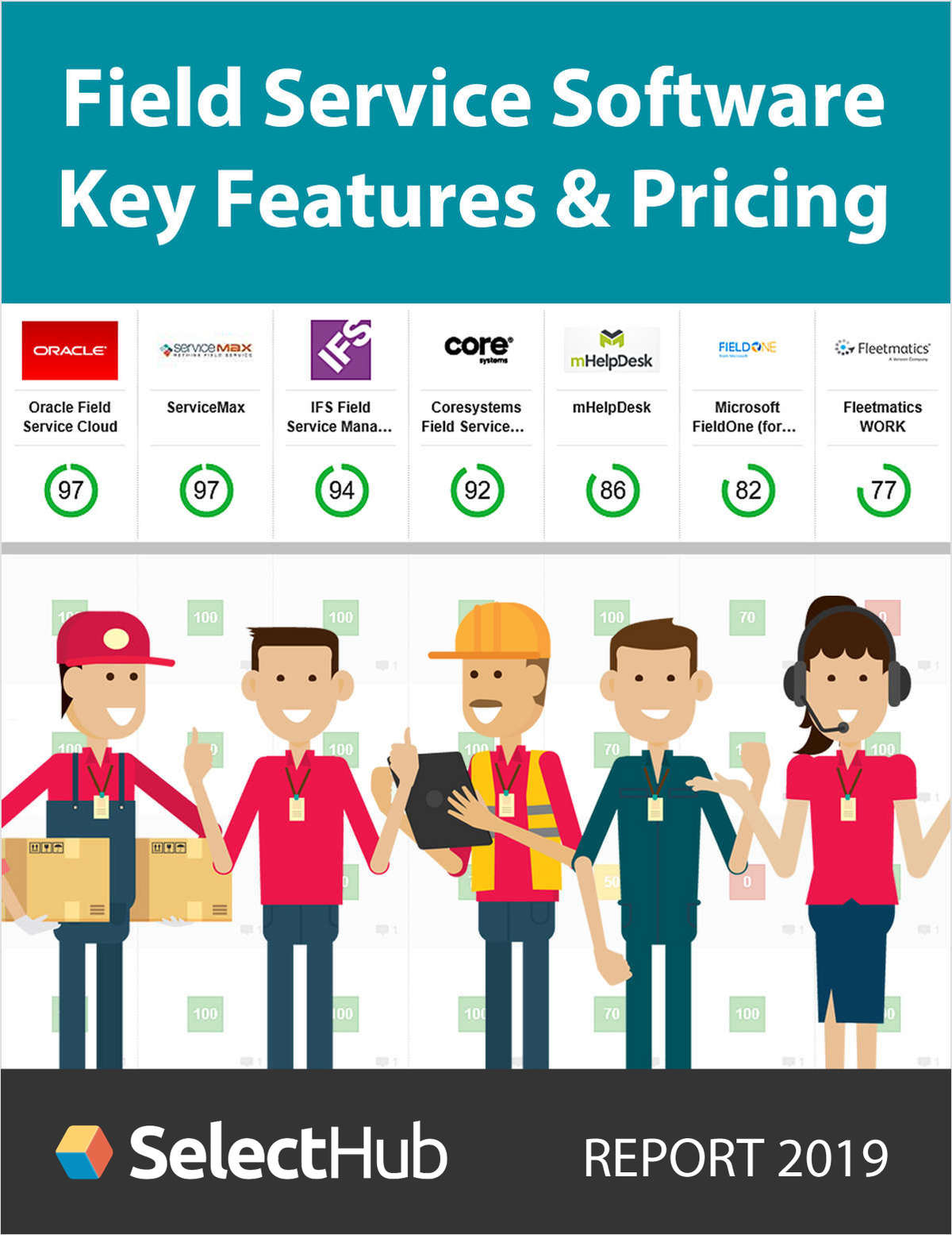 Top Field Service Software 2019--Get Key Features, Recommendations & Pricing