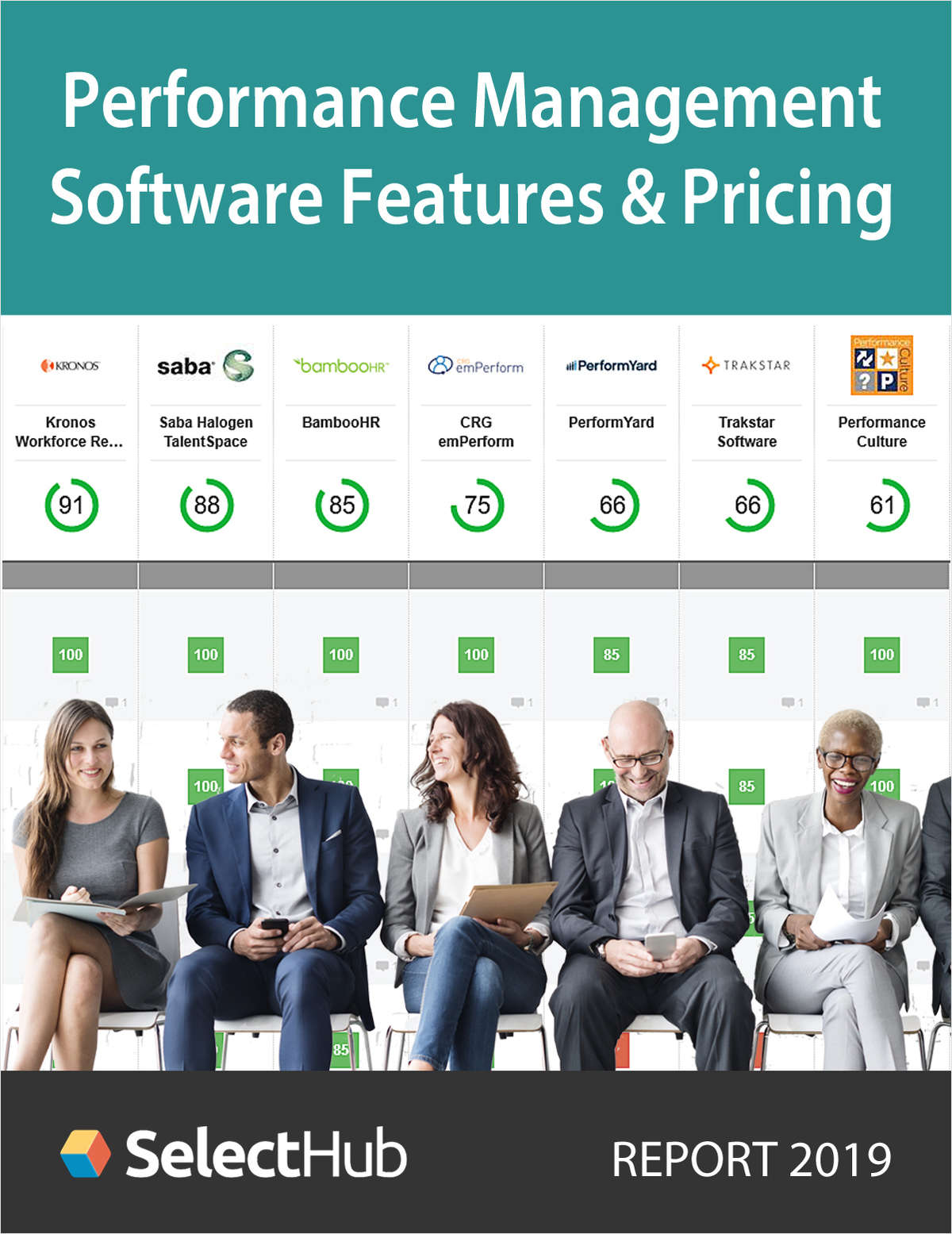 Top Performance Management Software--Get Key Features, Recommendations & Pricing