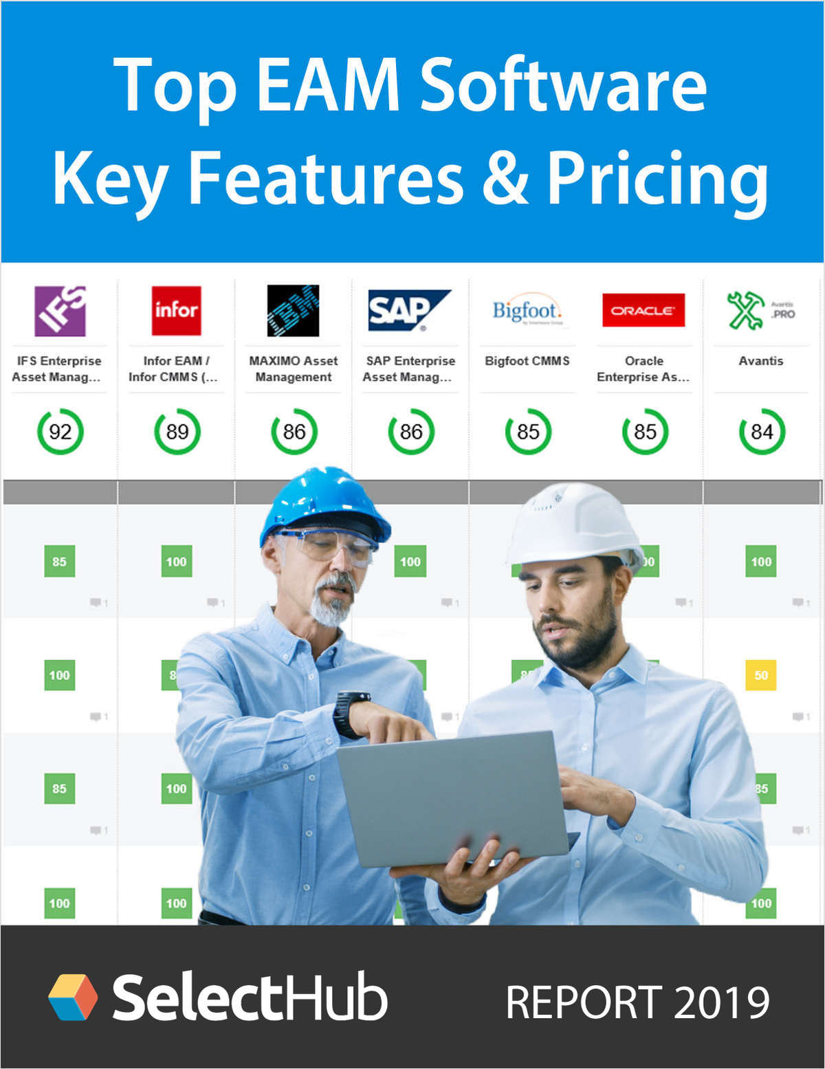 Top EAM Software--Get Key Features, Recommendations & Pricing