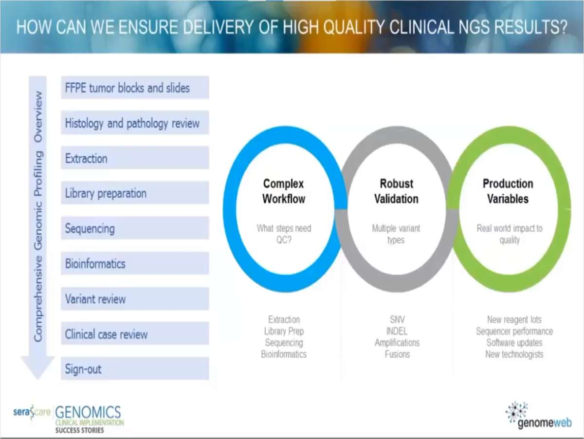 Genomics Clinical Implementation Success Stories: Development of a Robust Clinical NGS Quality Management System