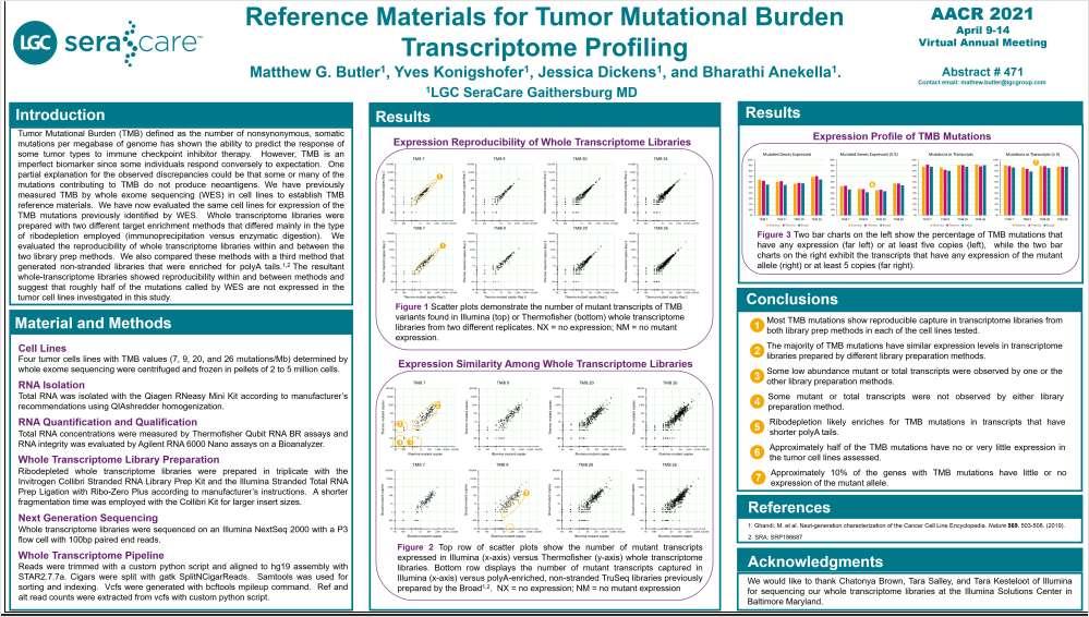 Reference Materials for Tumor Mutational Burden Transcriptome Profiling