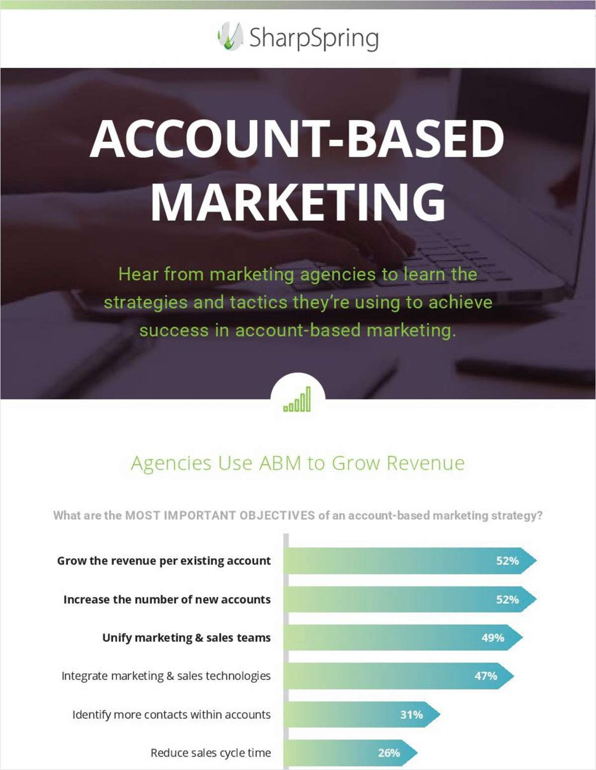 Infographic: Agency Approaches to Account-Based Marketing
