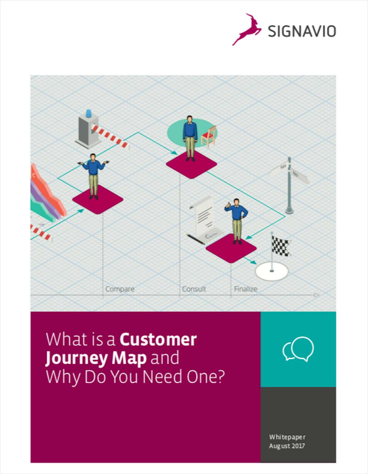 What is a Customer Journey Map and Why Do You Need One?