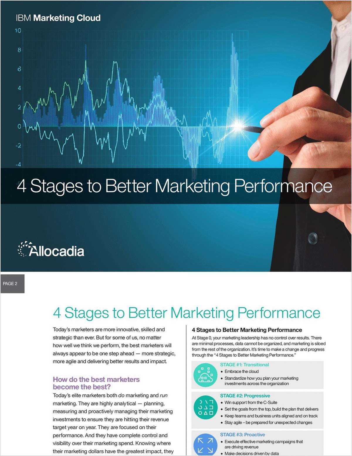 4 Stages to Better Marketing Performance