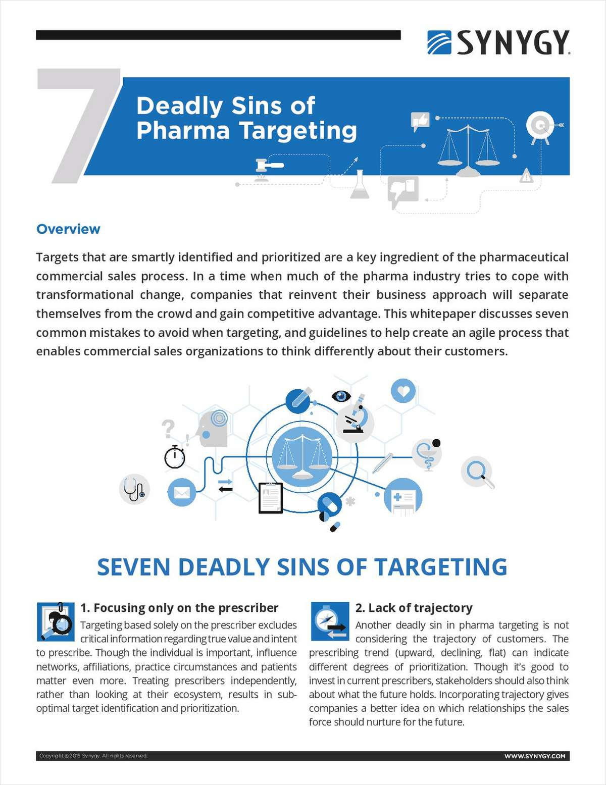 7 Deadly Sins of Pharma Targeting