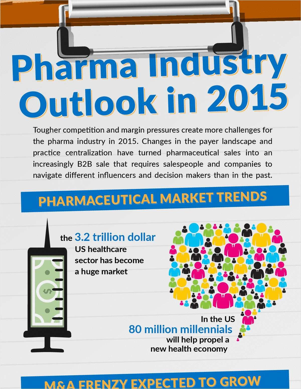 Pharma Industry Outlook in 2015