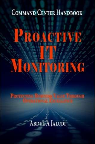 Proactive IT Monitoring